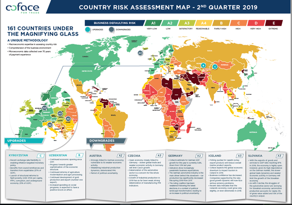 Country risk assessment map - Q2